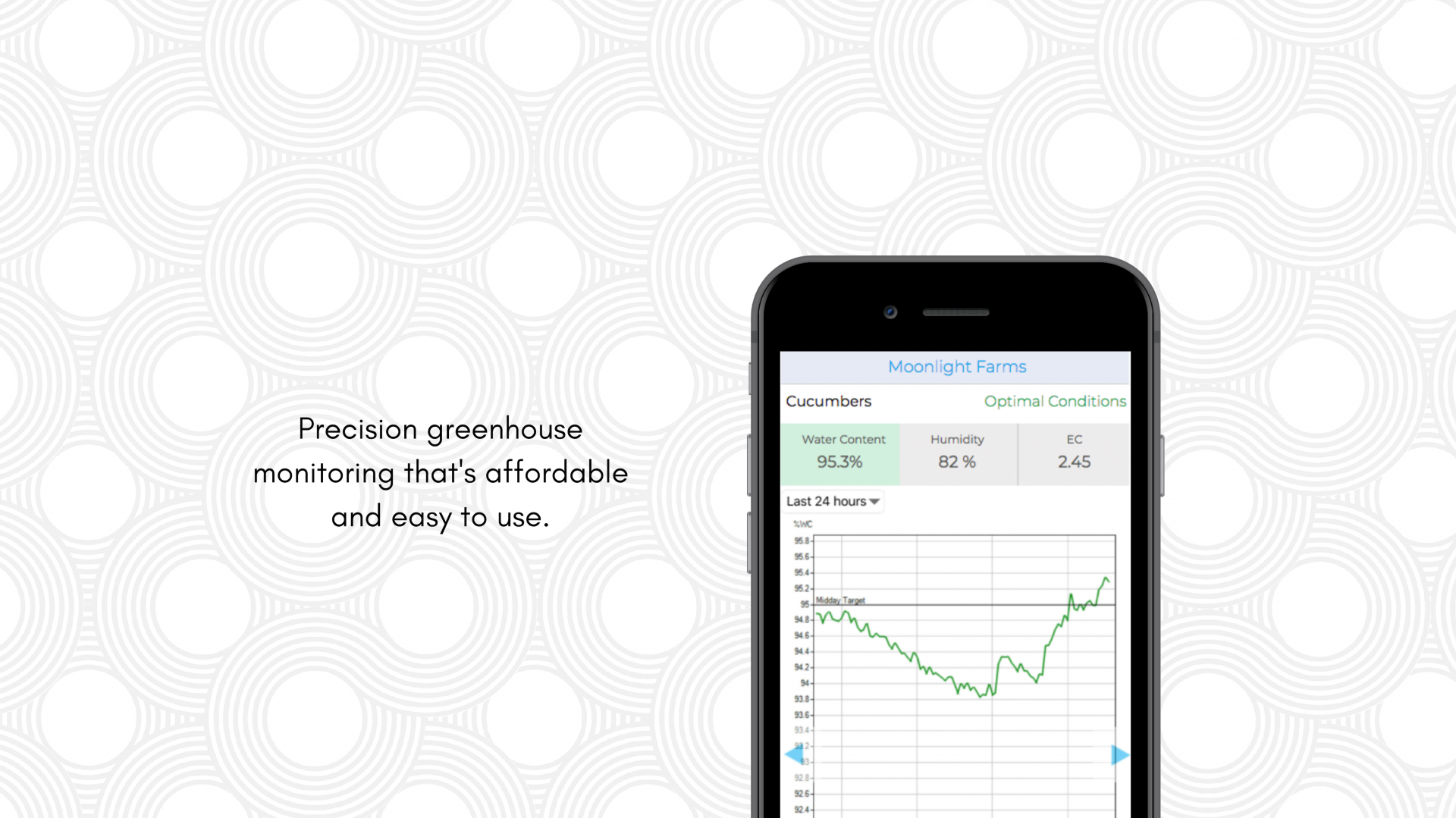 Greenhouse Monitoring – Temperature, Humidity, Light and More